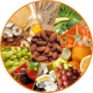 aliments qui brulent la graisse